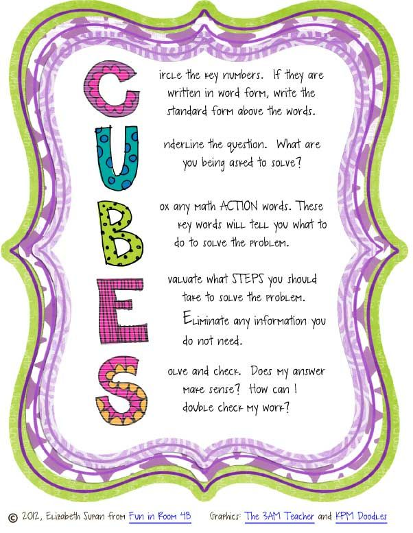 graphic about Cubes Math Strategy Printable titled Math Term Troubles - Classes - Tes Train