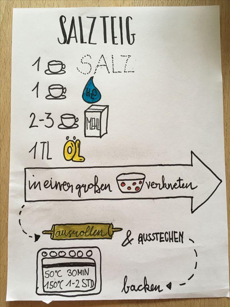 Die besten 25 salzteig rezept ideen auf pinterest teig - Salzteig kindergarten ideen ...