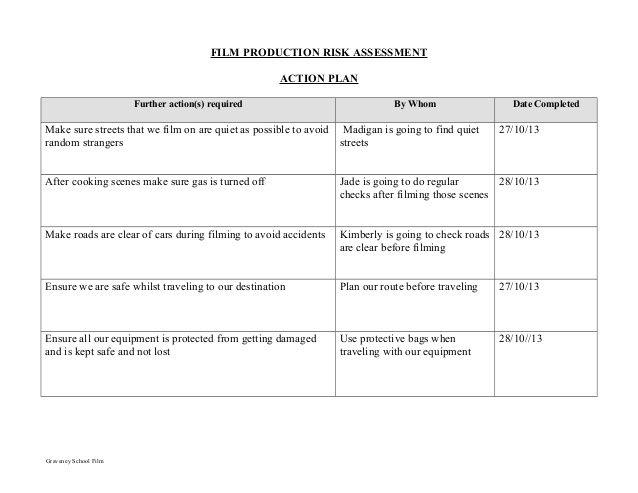 Image Result For Simple Risk Assessment Template  Risk Assessment