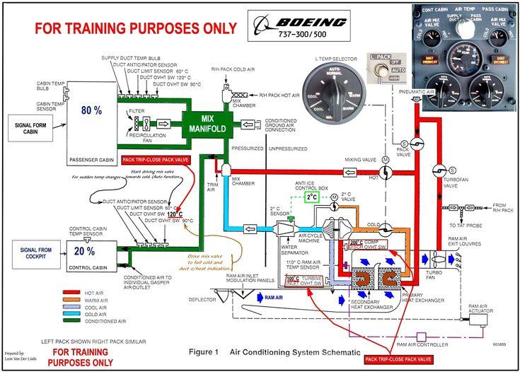 New Read Aircraft Wiring Diagram Manual  Diagramsample
