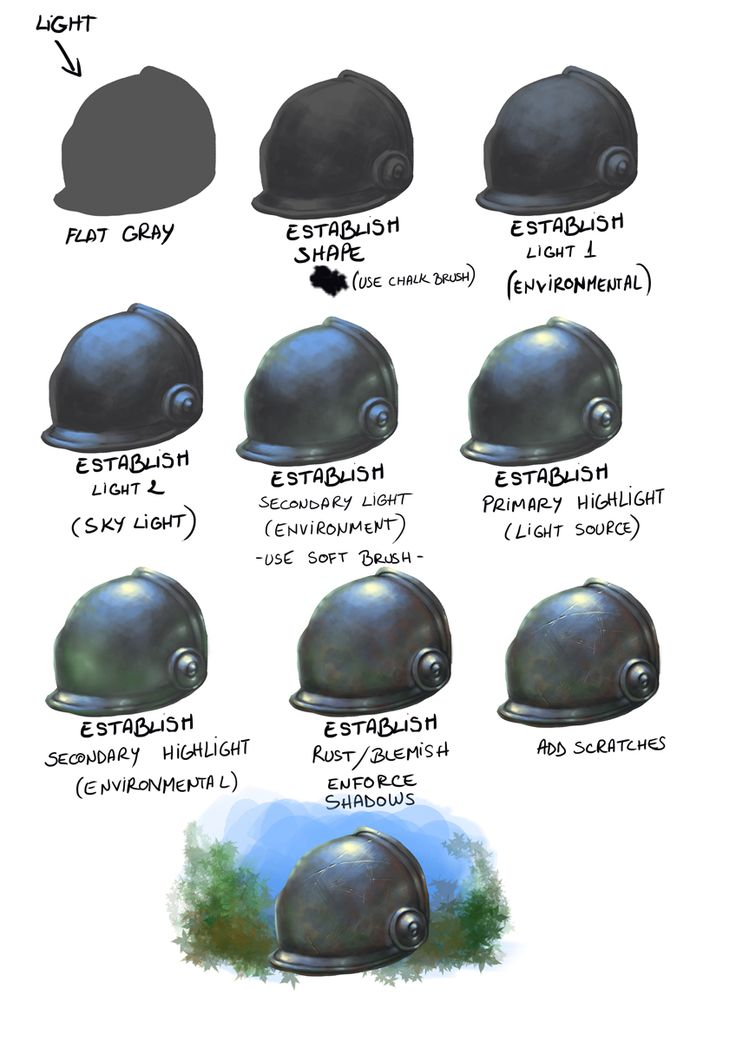 Armor tutorial by MatesLaurentiu on deviantART