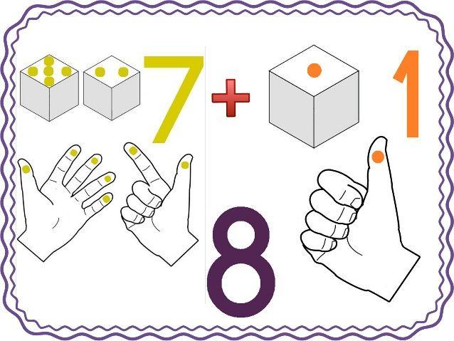 Καρτέλες με τα ζευγάρια της πρόσθεσης από το 1 έως το 10. (http://blo…