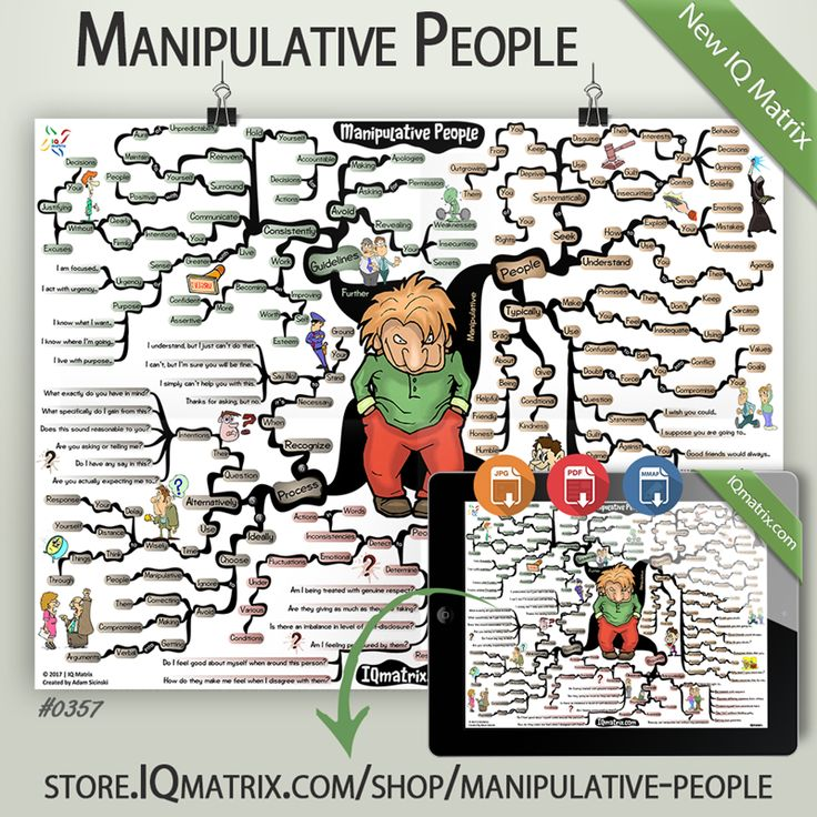 A new IQ Matrix is now available for download from the IQ Matrix Store. This map explores how to handle manipulative people whose primary objective is to control and influence you. The map initially breaks down how to recognize when a person is trying to manipulate you. Recognizing who these people are is however only the first step. You must also ensure that you do not get drawn into their endgame. As such, this map also walks you through a six step process you can use to protect yourself…