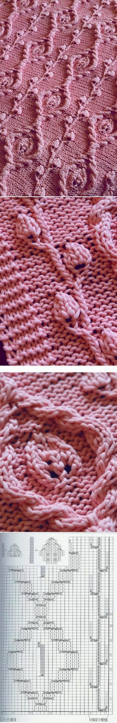 An intricate Aran pattern where the lines are curvy and flowing. Reminds me of a heavy fabric with woven pattern ~ rose damask