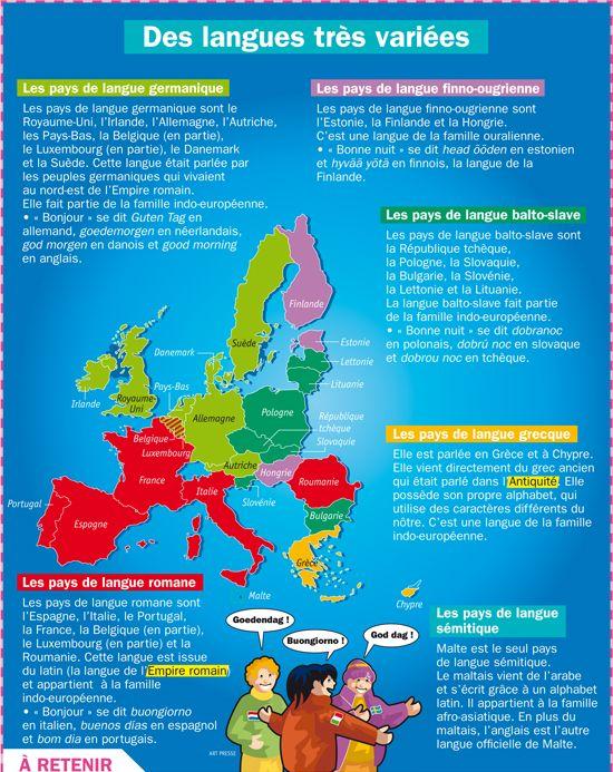 Fiche exposés : Des langues très variées