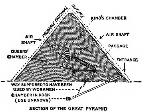 Egyptian Pyramid Architecture 52 best history architecture. images on pinterest   architecture