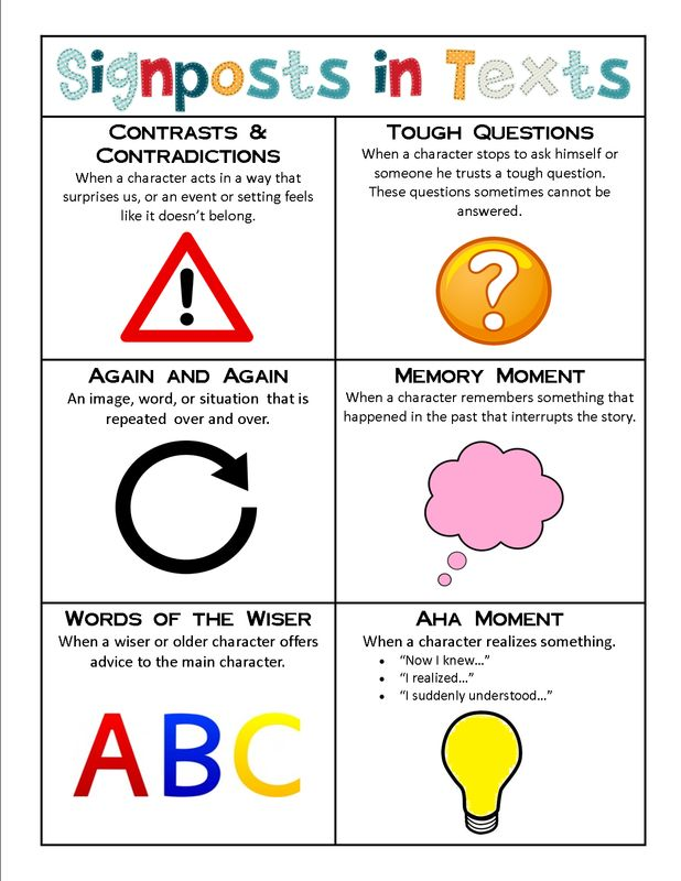 34 best images about Reading Signposts on Pinterest