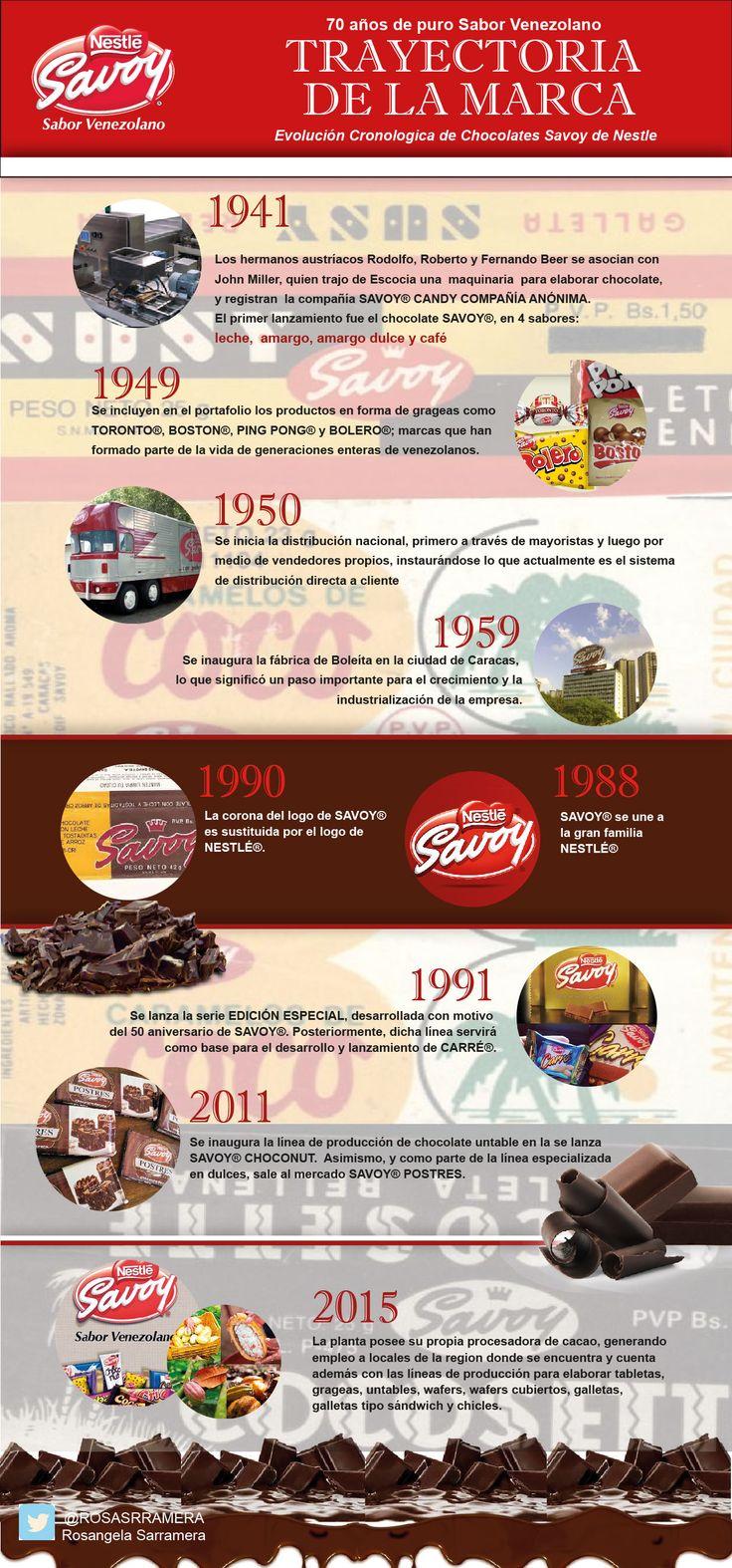 14 best Chocolate Savoy images on Pinterest | Chocolate ...