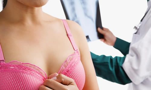 Best Herbal For Breast Cancer Treatments
