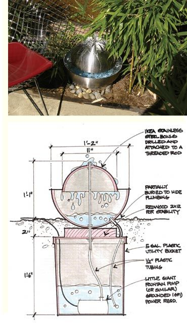 100 best design mid century modern yard images on for Mid century modern water feature