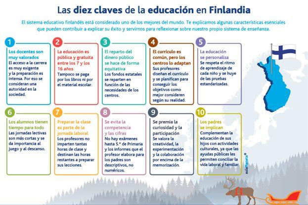 Recopilamos las características del sistema educativo finlandés que pueden explicar su prestigio y el alto nivel que alcanzan sus alumnos en los informes PISA.