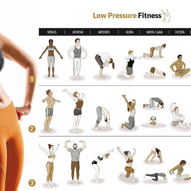 Our official poster is now available!!  the #lowpressurefitness poster…