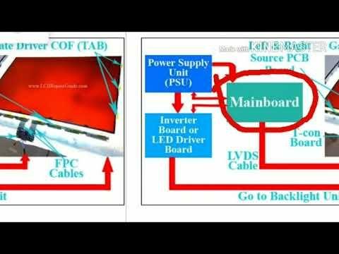 LCD OR LED TV WORKING AND BLOCK DIAGRAM DESCRIPTION - YouTube in 2020 | Led  tv, Block diagram, LedPinterest