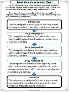 best argumentative writing images argumentative argumentative writing common core grades 6 10 comprehensive and easy to use it includes