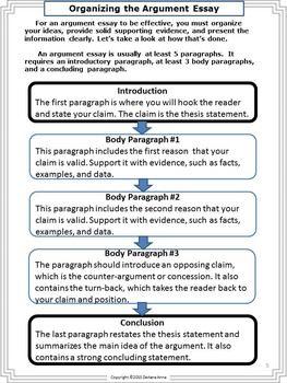 easy essay examples