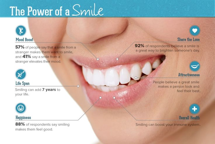Affordable Cosmetic Dentistry to Get Rid of Oral Problems  It is quite natural for you to feel aloof because of such cosmetic imperfections. If you are among them, then this article will help you to get rid of the oral problem by suggesting you an effective and an affordable cosmetic dentistry.  With the seamless efforts of dentists, it is now possible to get affordable cosmetic dentistry treatment at Media Brite Smile dental clinic.