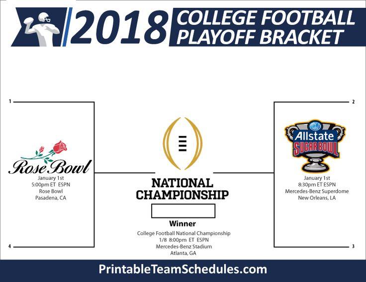 2018 College Football Playoff Bracket