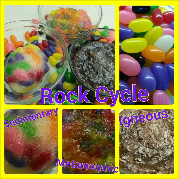 Amazing rock cycle labs with 4 stations available here.  It includes a lab write up in English and en Francais pour les proffs d'immersion.  Free printables and more!  Station 1 - Rocky cycle dice game Station 2 - Candy rock cycle Station 3 - Identifying a pile of unknown rocks Station 4 - Virtual rock cycle labs and videos