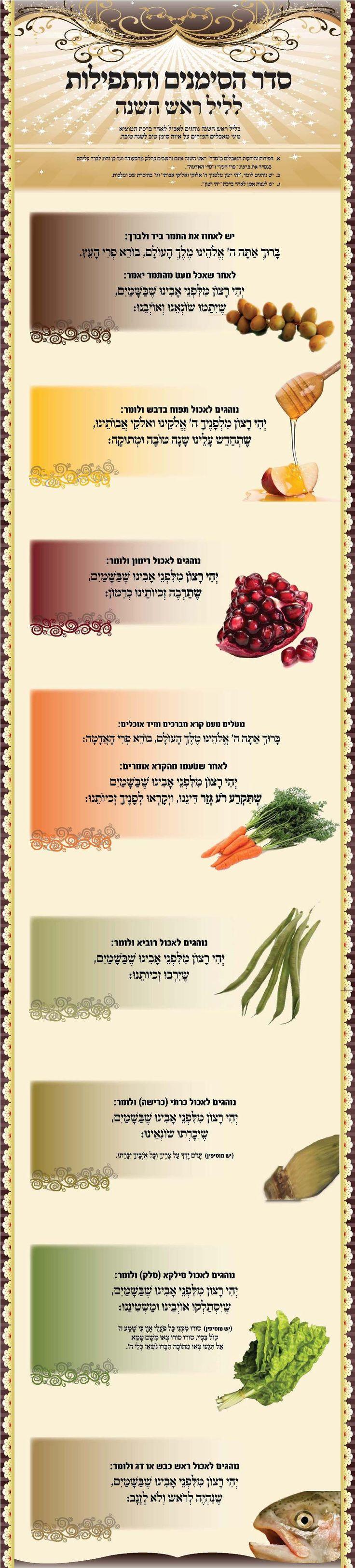 20 legjobb tlet a pinteresten a kvetkezvel kapcsolatban rosh rosh hashana simanim prayers biocorpaavc