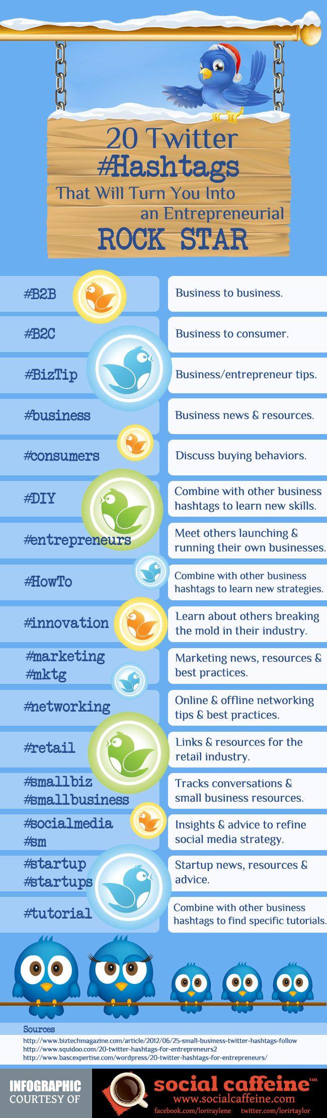 20 entrepreneurial #twitter #hashtags #infographic
