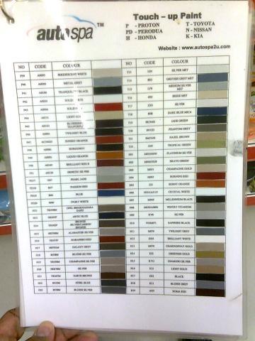 Perodua Myvi Se Colour Code - 2 Descargar