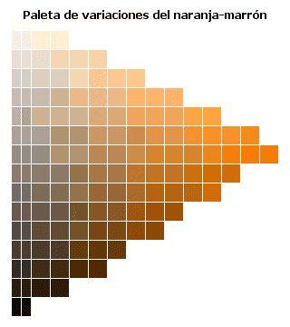 Teoría del color. Estudio de algunos colores II
