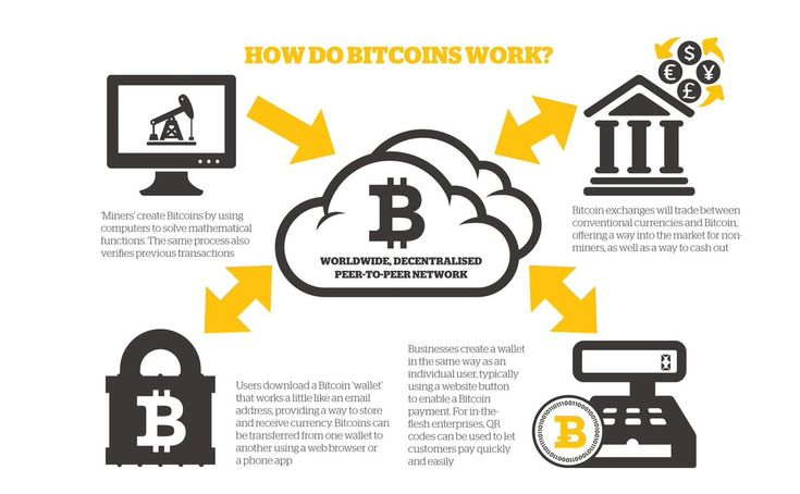 This country could soon make Bitcoin its official currency  http://wef.ch/2yznPZG  #finance http://pic.twitter.com/4RcaESzgjg http://fb.me/6J4cWXFpl