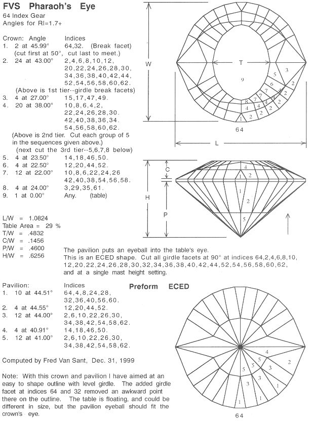 66 best Facet diagrams images on Pinterest Gemstones, Minerals and