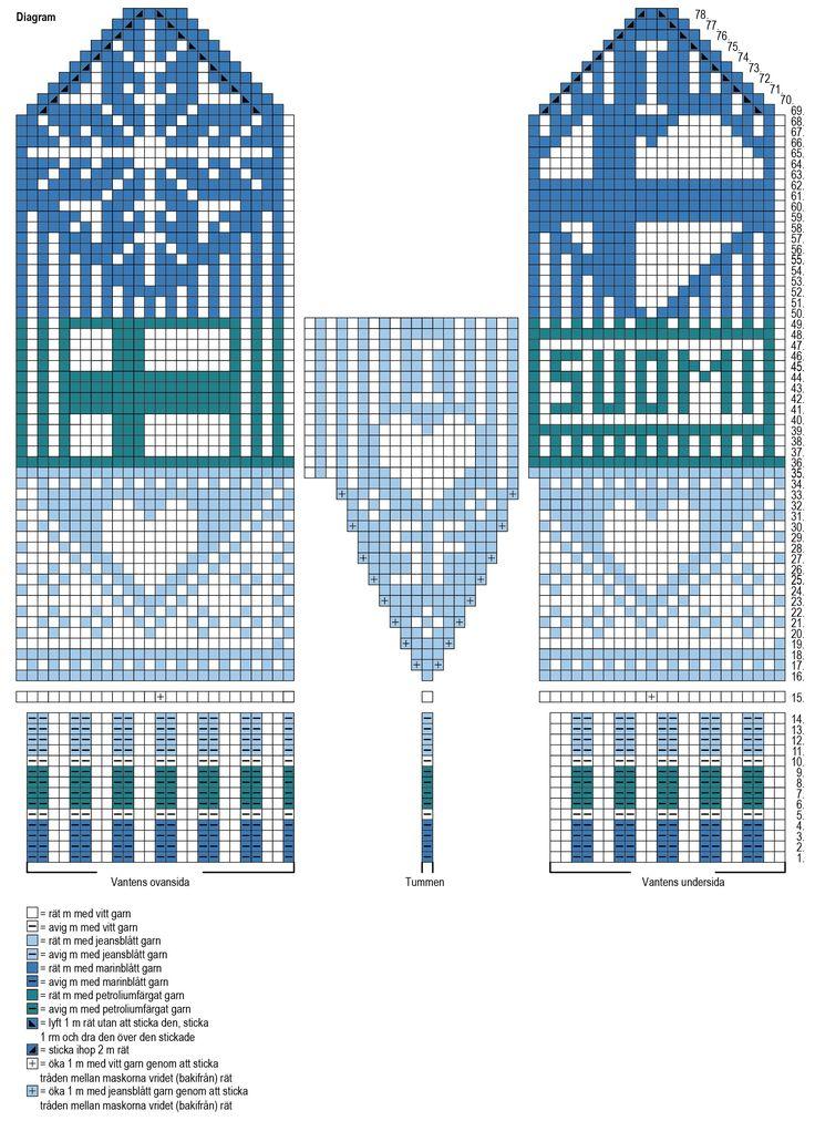Mönsterstickade vantar Novita Nordic Wool och Nalle | Novita knits