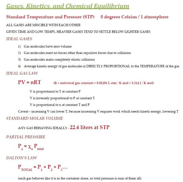 Mcat General Chemistry Quick Review And Overview Chemistry Notes