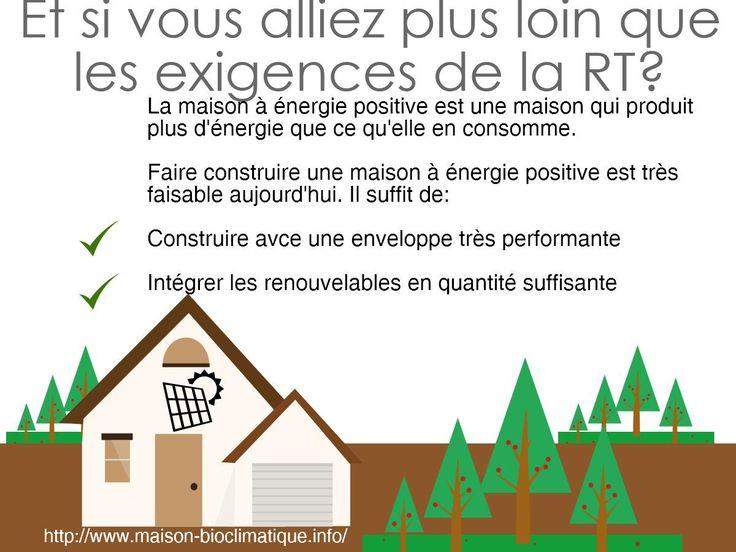 Je veux faire construire ma maison à énergie positive Travaux