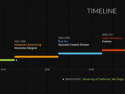 45 Stunning Timeline Designs | Graphic & Web Design Inspiration + Resources