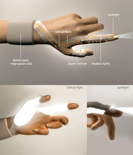 Torch White LED Light Glove Die neue konzeptionell…