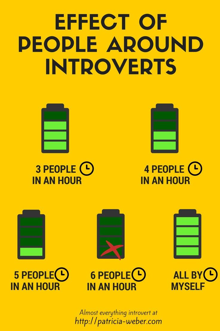 Introverts & people