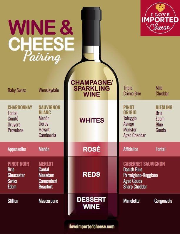 Printable Pairing Chart Wine Food Pairing Wine Recipes Wine Drinks