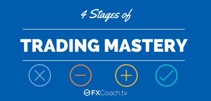 The Four Stages of Trading Mastery