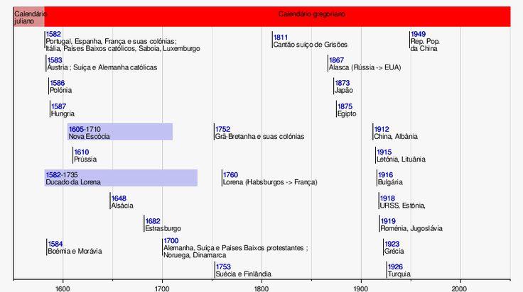 Calendário gregoriano – Wikipédia, a enciclopédia livre