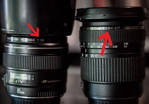 I've run into this a few times with students that feelembarrassedto ask what all the numbers on the lens mean. There's no reason to feel embarrassed, it is confusing.