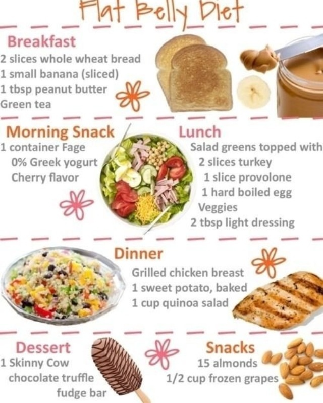 Simple eating plan