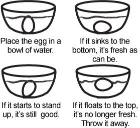 b for bel: Tips & Tricks: How to Tell if an Egg is Fresh! Who knew? #usefulFresh Eggs, Ideas, Bad Eggs, Recipe, Eggs Fresh, Food, Cooking, How To, Howto