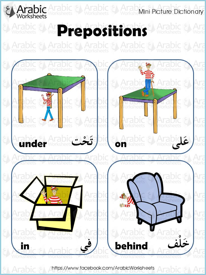 Arabic Prepositions  11021202_420520791441491_4187919978079935612_n.png (720×960)