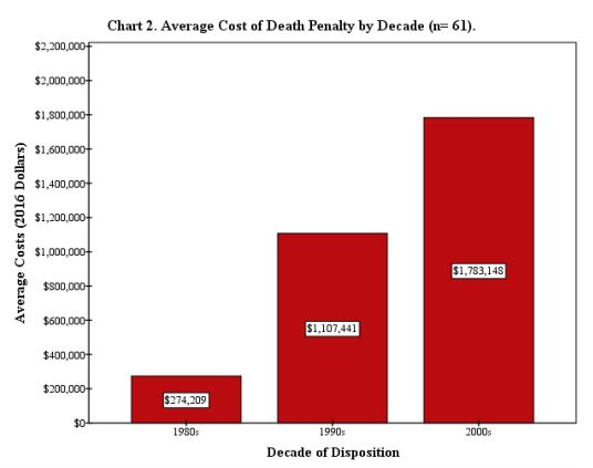 DETERRENCE AND THE DEATH PENALTY: A CRITICAL REVIEW OF …