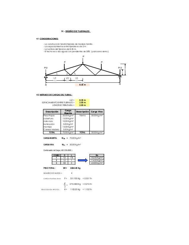 IV.- DISEÑO DE TIJERALES 4.1 CONSIDERACIONES: - La construcción tendrá tijerales de madera tornillo. - Los espaciamientos ...