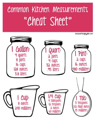 "Common Kitchen Measurements ""Cheat Sheet"" {Printable} print and frame hang below the"