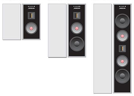 Meridian 300 Series In-Wall/On-Wall Speakers: Coming Attraction   Sound & Vision