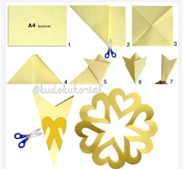Cut Paper Like This #Musely #Tip