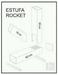 Imagini pentru estufa rocket planos