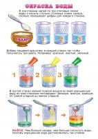 Опыт с водой «Радуга в стакане»