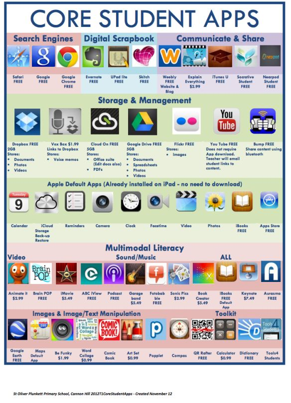 core student and teacher apps