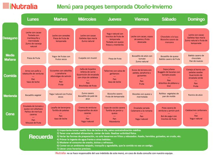Men semanal para peques oto o invierno nutrici n for Menu semanal verano